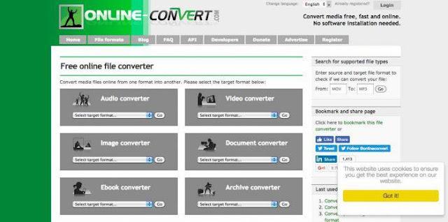 Website yang Berguna Bagi kegiatan Sehari - hari