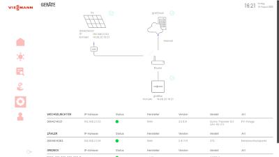 Systemstatus der eingebunden Komponenten in myGridBox