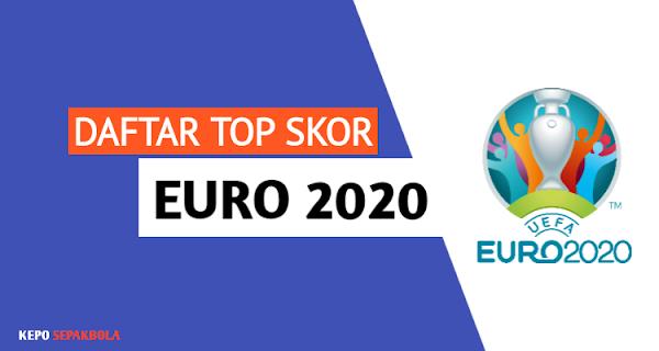 daftar top skor piala eropa euro