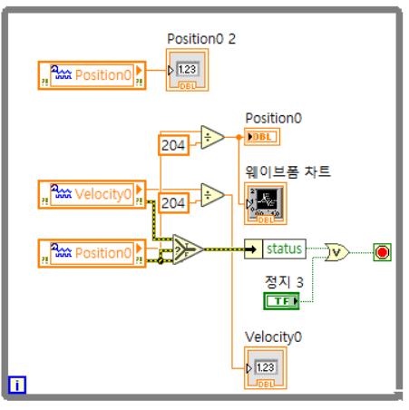 1/N의 블로그: [LABVIEW] 간단한 코딩으로 엔코더 측정하기