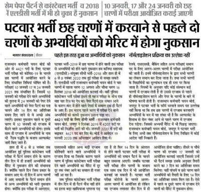 Rajasthan patwar Bharti Pariksha 2020