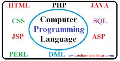 Full Form of Computer Programming Language