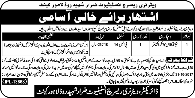 job In Veterinary Research Institute Lahore Oct 2017