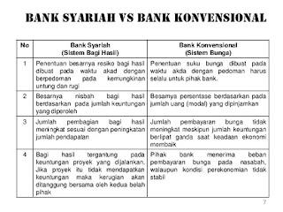 perbedaan bank syariah dan bank konvensional dalam bentuk tabel,tabel,pengertian bank konvensional,persamaan bank syariah dan bank konvensional,produk bank syariah,pdf,wikipedia,