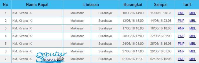 Harga Tiket Kapal Laut Makassar Surabaya Traveloka