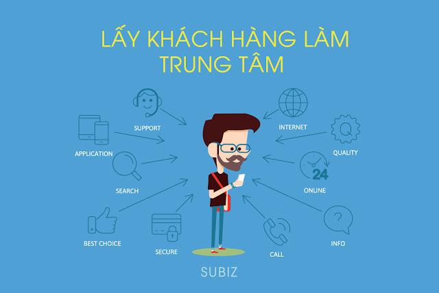 Trai nghiem khach hang - lay khach hang lam trung tam