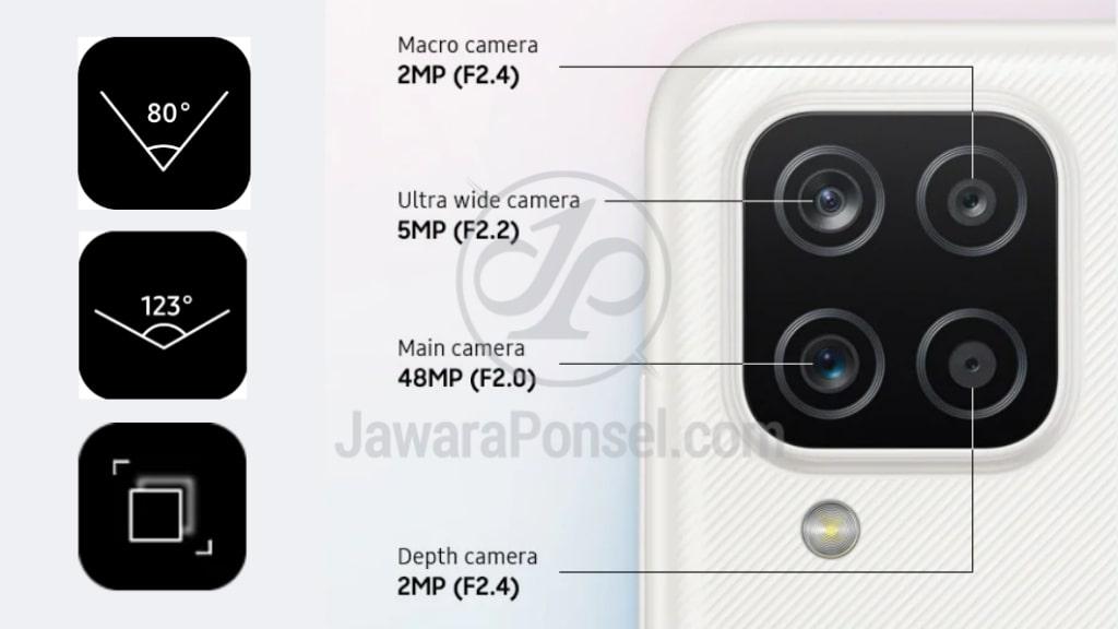 Samsung Galaxy M12 vs Galaxy A12