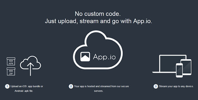 iOS App Testing On Cloud