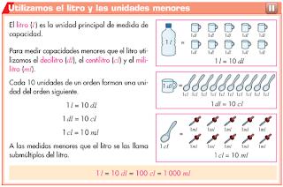 http://primerodecarlos.com/CUARTO_PRIMARIA/marzo/Unidad8/actividades/mates/aprende_submultiplos_litro/index.html