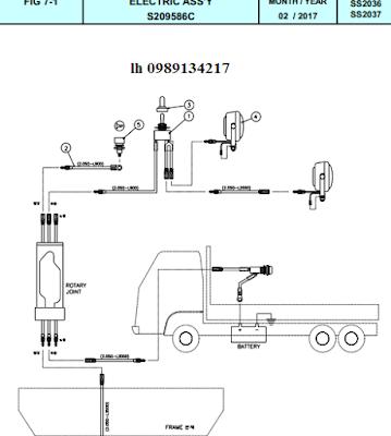 Hệ thống điện cẩu Dongyang  8 tấn - SS2036-SS2037