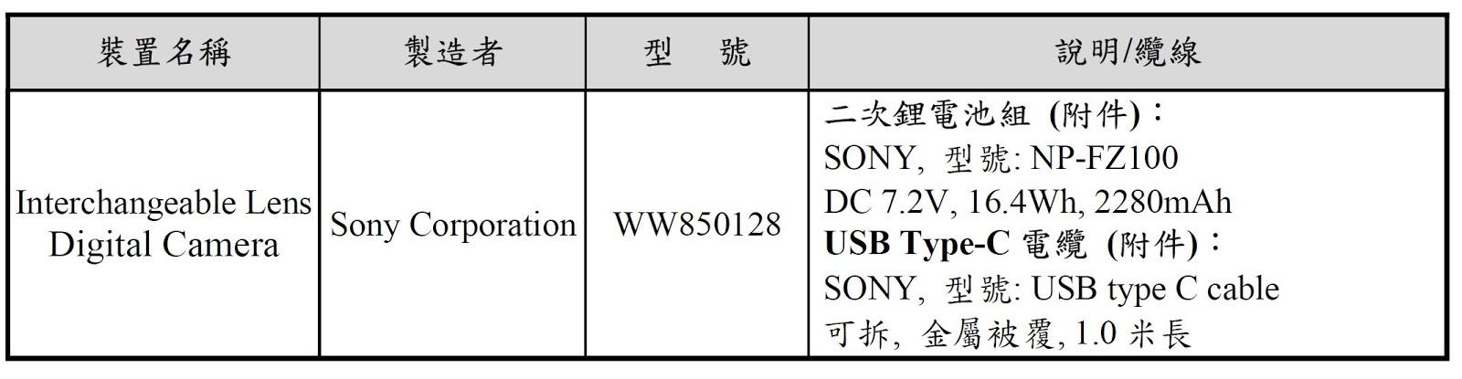 Таблица с информацией о камере Sony с кодовым обозначением WW850128