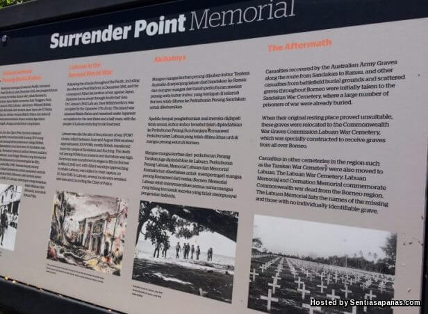 The Surrender Point