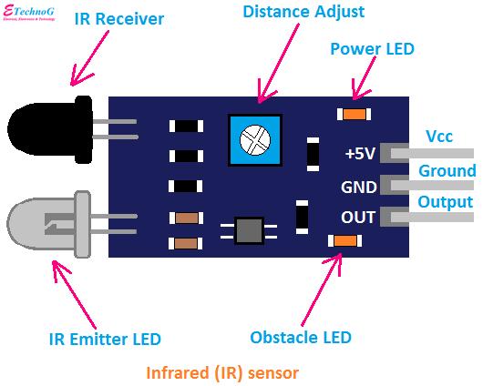 Inferred or IR Sensor, terminals of IR sensor, IR sensor components