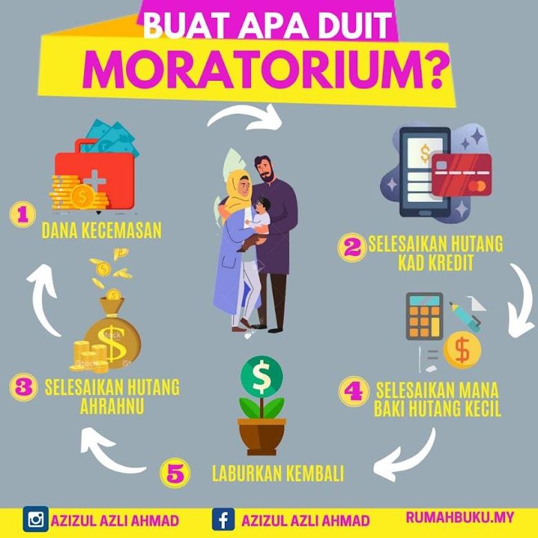 5 Cara Memanfaatkan Duit Moratorium