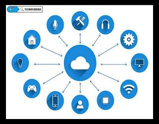 Understanding artificial intelligence cloud