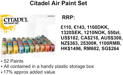 Citadel Air Paint Set