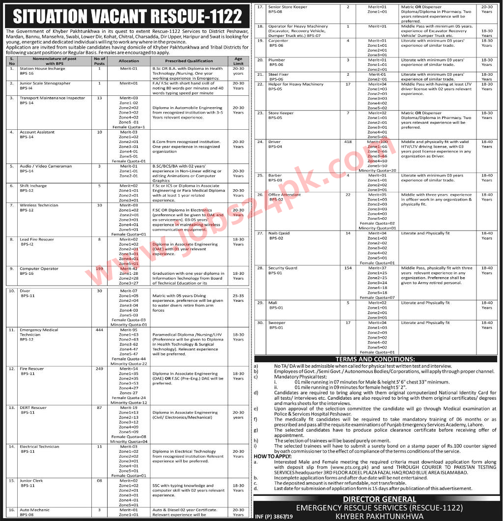 new-rescue-1122-jobs-pts-jobs