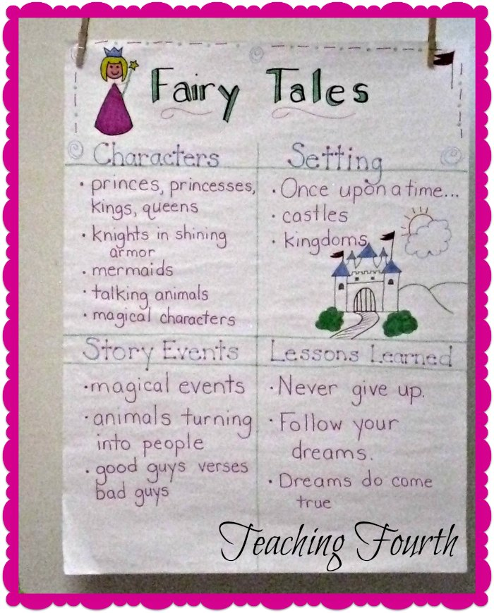 Teaching Fourth Fairy Tales And Fun Friday