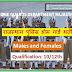 Rajasthan Home Guard Recruitment 2020 - Apply Online 2500 Posts