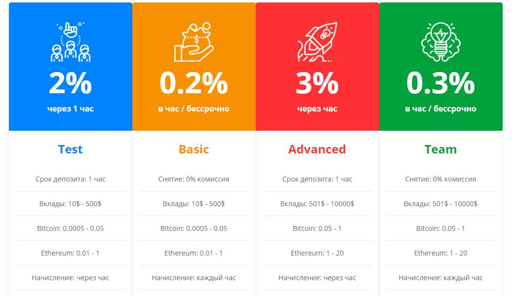 Инвестиционные планы netberg.cc