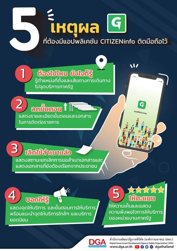 Review App CITIZENinfo คนไทยควรมี
