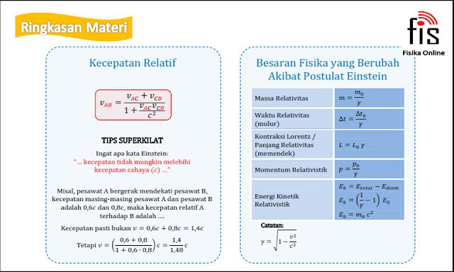 fisika modern dan radioaktivitas
