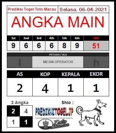 Prediksi Angka Main Togel Toto Macau Selasa 06 April 2021