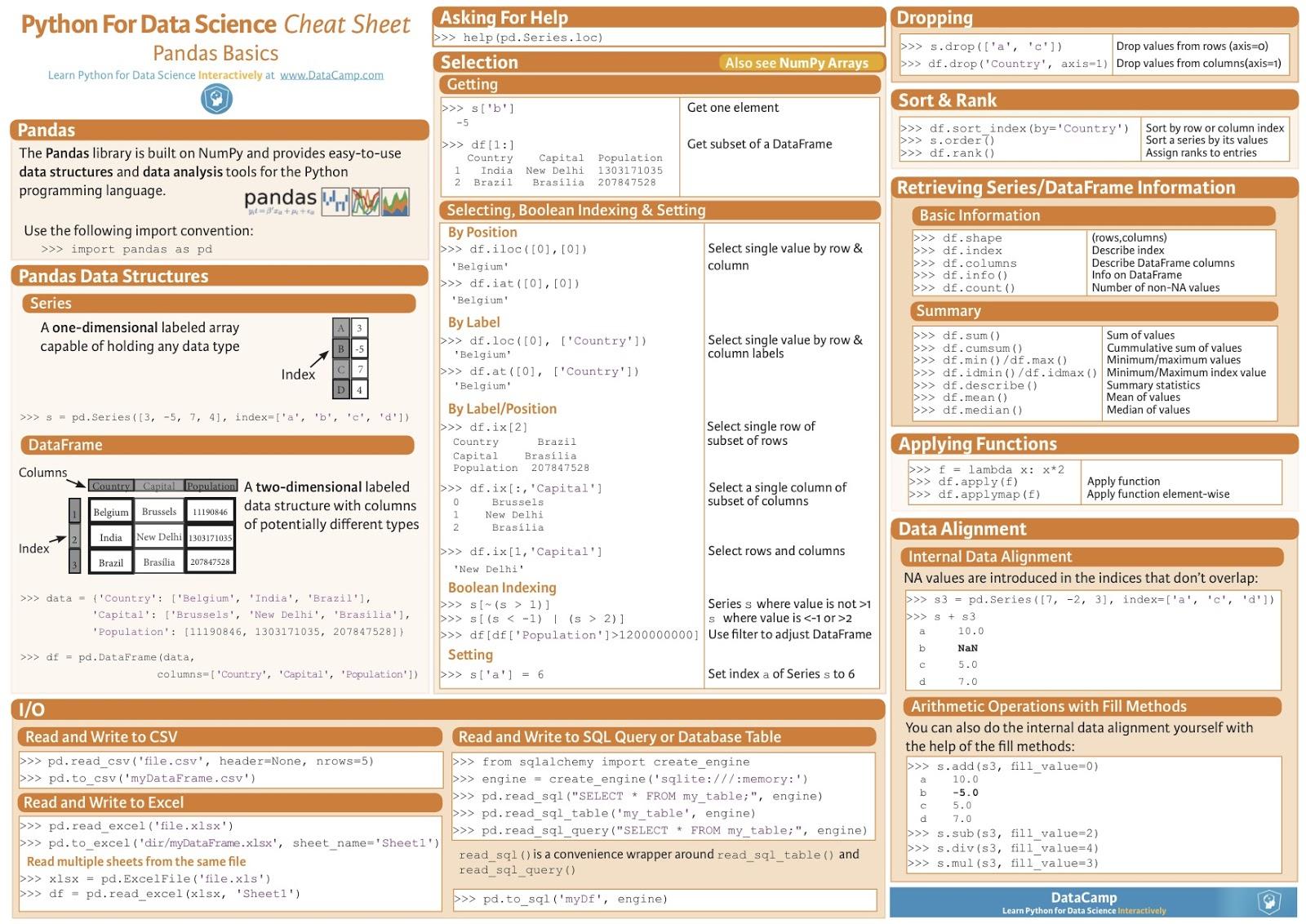 Python Basic, Cheat Sheets & ETL   VelocityOn Learning - Excel/BI