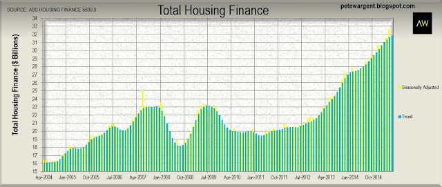 total housing finance