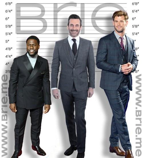Kevin Hart, Jon Hamm, and Chris Hemsworth height comparison