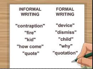 Contoh penggunaan Kata Formal dan Informal dalam Bahasa Inggris Paling Lengkap