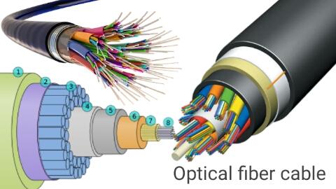 internet, what is internet,internet kya hai, how does work internet, internet kaise kaam krta hai,optical fiber cable