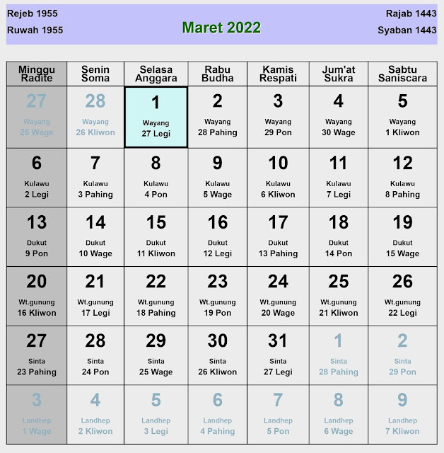 Kalender Jawa Maret 2022 Lengkap Hari Baik & Buruk