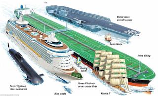 kapal terbesar - KAPAL MT SEAWISE GIANT NASIBNYA KINI
