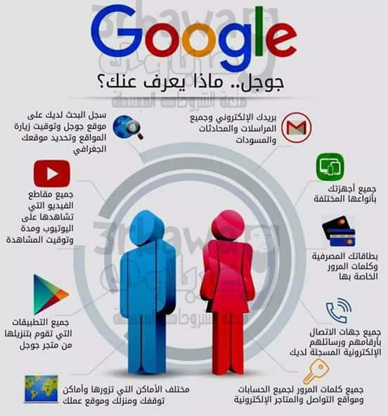 9 اشياء جوجل تعلمها عنك تهدد خصوصيتك Google learned about you threaten your privacy