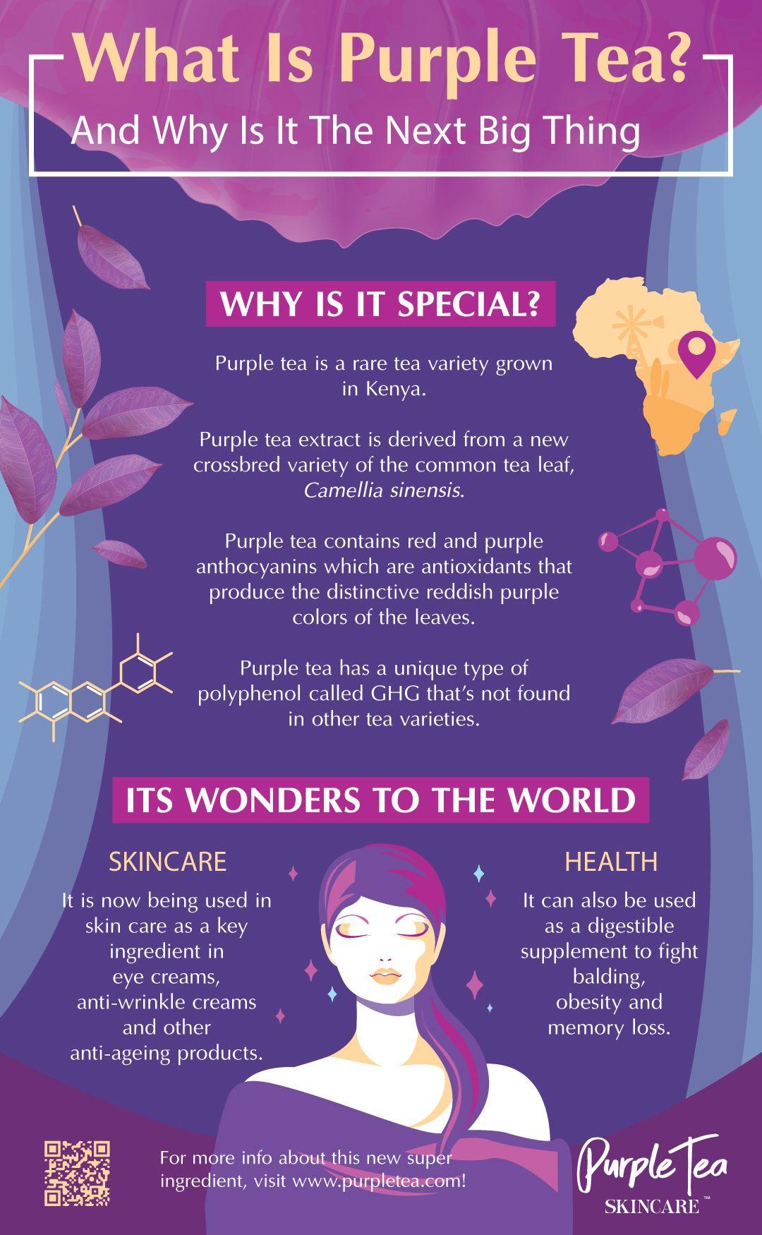 What Is Purple Tea? #infographic