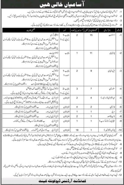 New Jobs in Pakistan Army Civilian Jobs 2021