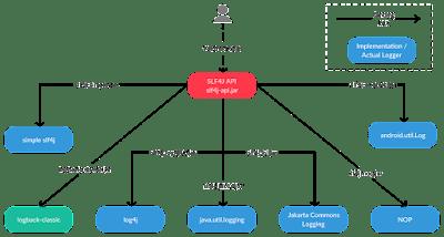 Java Methods For Financial Engineering Pdf