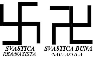 Svastica / Sauvastica - Simbol şi semnificaţie