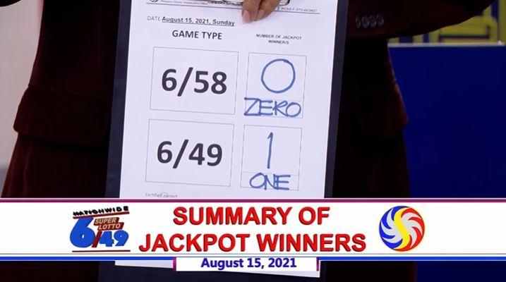 Bettor wins Php 48.6M Super Lotto jackpot