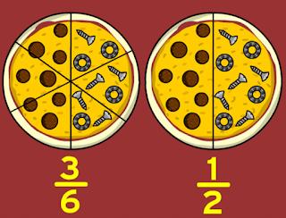 pizza bilangan 3 per 6 dan 1 per 2 www.simplenews.me