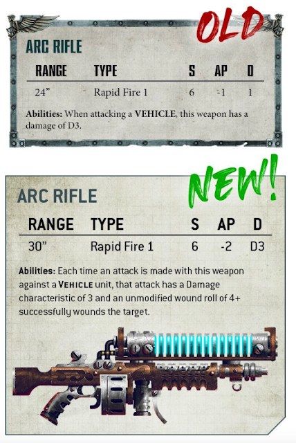 Rifle de Arco