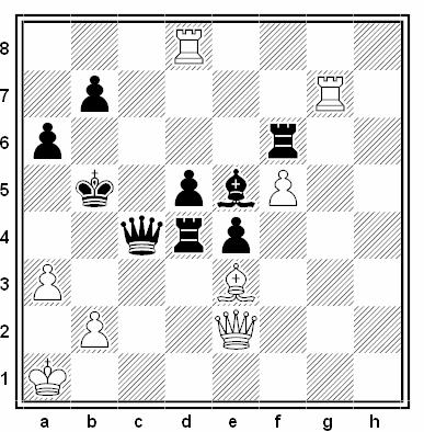 Posición de la partida de ajedrez Pawel Kowalcyzk - Adam Dabrowski (Cracovia, 2005)