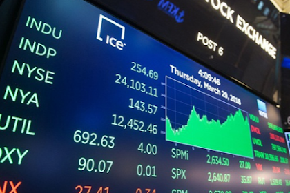 5 Tips for Stock Market Investing Long Terms