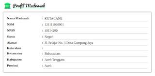 Dashboard Profil Madrasah