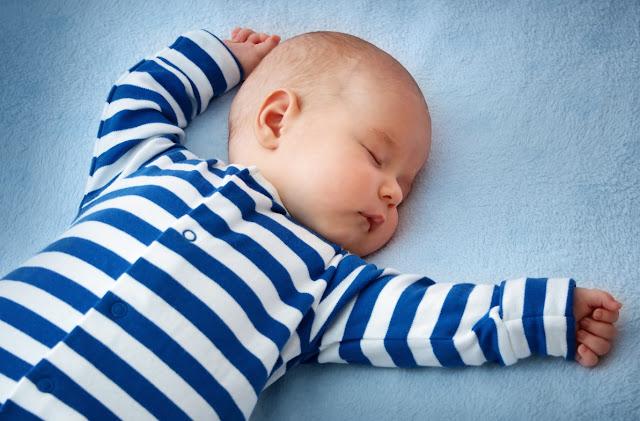 Doa Sebelum Tidur dan Doa Bangun Tidur