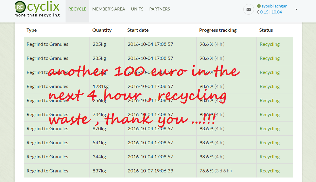 Another 100 EURO  In The Next 4 Hour , From Recycling waste !