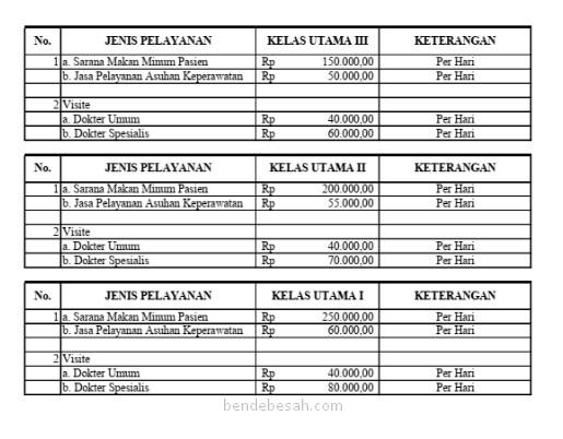 Daftar Tarif Pelayanan