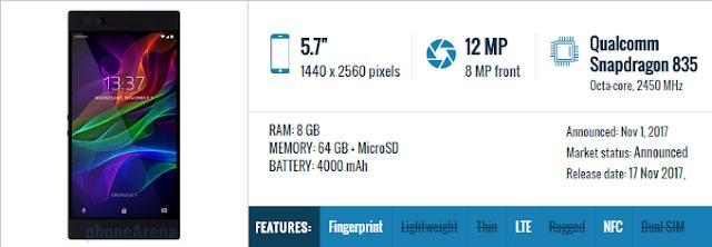 Razer Phone 2017 Amazing Specs