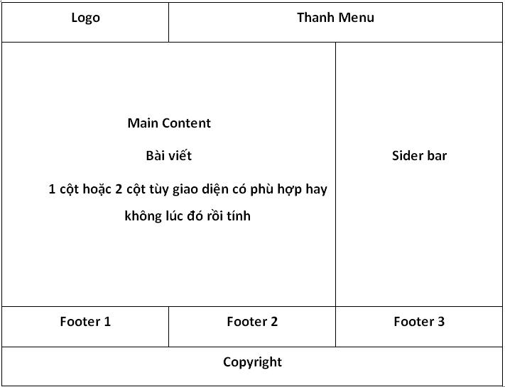 Bài 1 thiết kế giao diện blogger